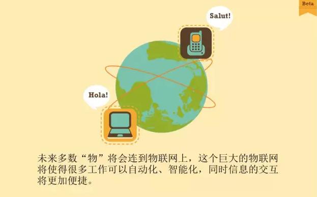物联网如何沟通
