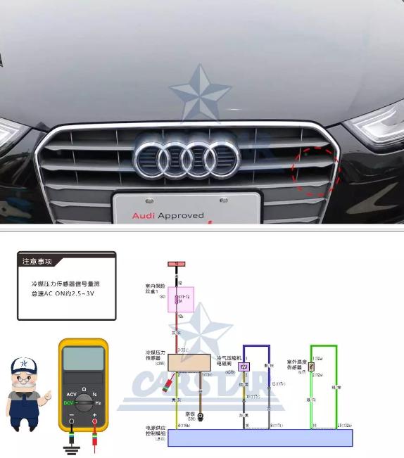 奥迪 A4'S4 'RS4 冷媒压力传感器故障怎么办