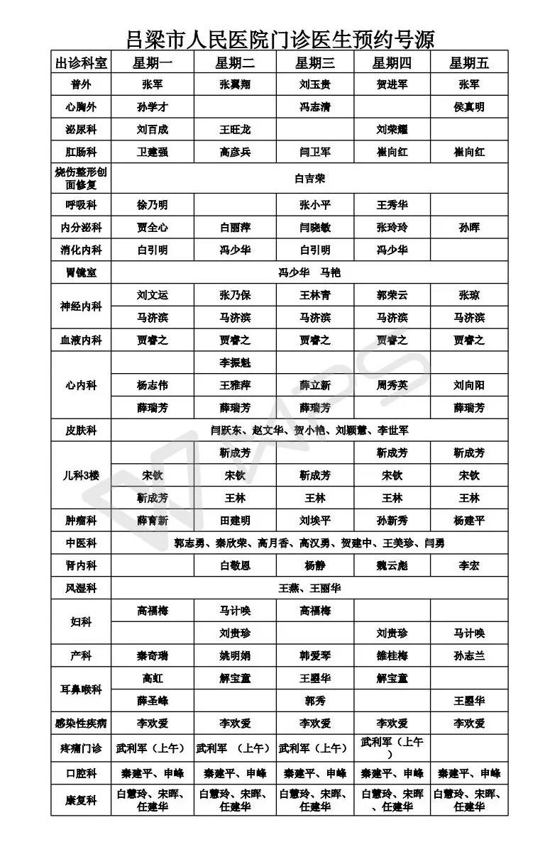 吕梁市人民医院预约挂号服务指南,附坐诊表
