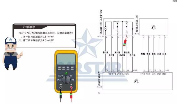 奔驰 ML-CLASS 排气背压传感器(B60)故障