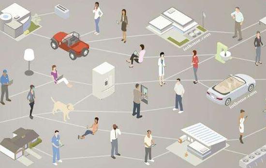 物联网是什么?物联网跟互联网有什么区别?