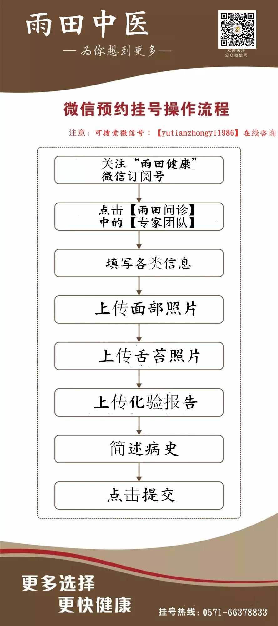 雨田中医手机微信挂号教程