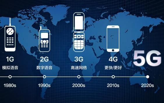 """一部""""标准""""的5G手机应该是什么样?不换手机能用5G吗"""