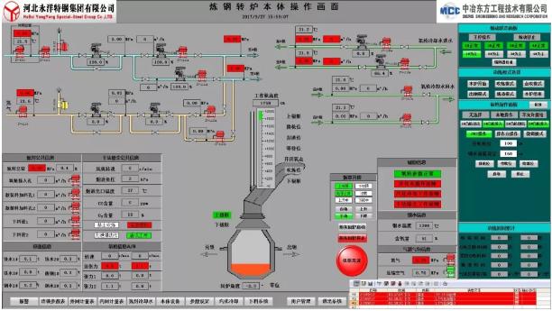智慧炼钢控制系统介绍