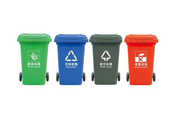垃圾如何分类,看这个垃圾分类表吧!