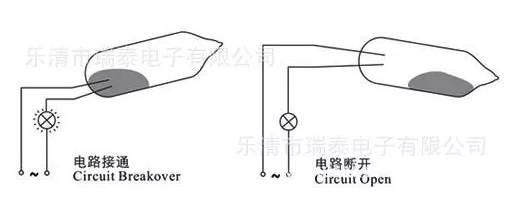 水银碰撞传感器的应用