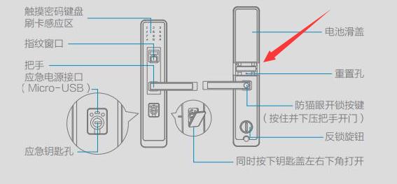 绿米智能门锁怎么重置恢复出厂设置